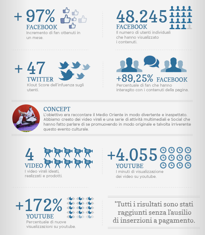 Infografica_middle_east_now